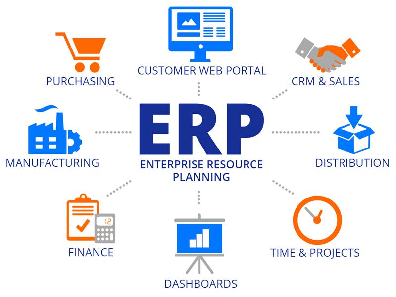 Arka - Enterprise Resource planning-ERP–software-Open source